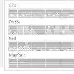 ¿Cómo conocer el rendimiento de mi CPU?