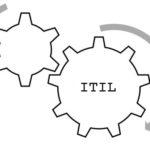 Manuales sobre ITIL