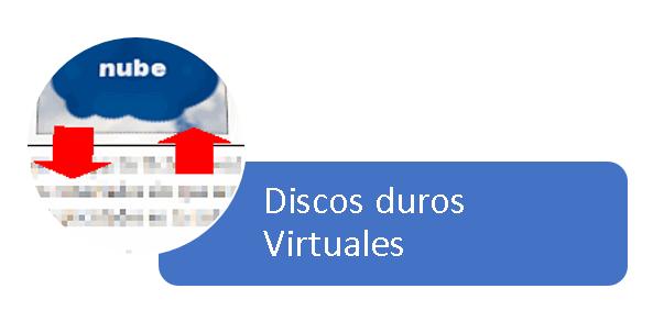 Tutorial de uso de discos duros virtuales