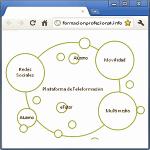 Tutoriales, manuales y guías gratis de Moodle para eTutores