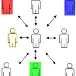 Manuales y tutoriales sobre recepción y atención al cliente