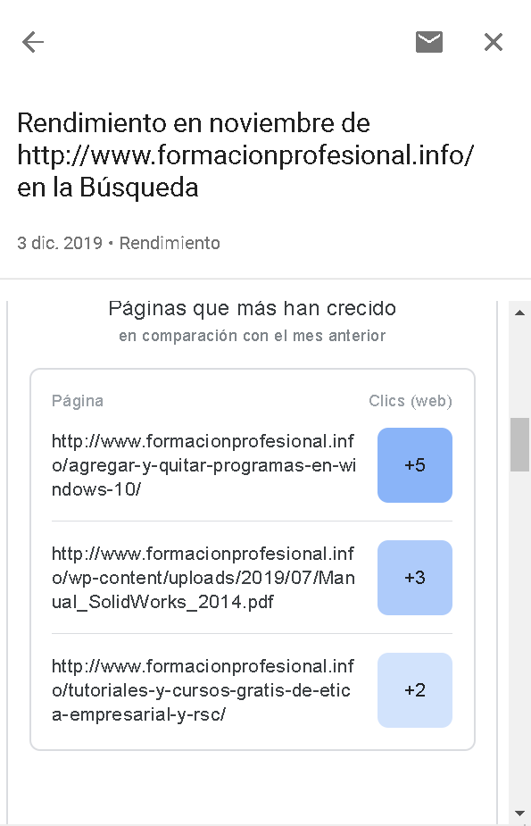 Informe Google Search
