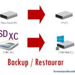 Tutorial: Herramientas para crear imágenes de disco y backups