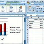 Insertar gráficos en Word 2013