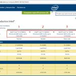 Cómo medir el rendimiento de un procesador Intel