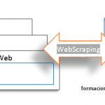 Guías y tutoriales sobre web scraping