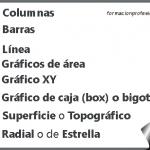 Nuevos tipos de gráficos en Ms Excel 2016