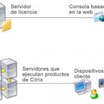 Tutoriales y manuales sobre virtualización con XenServer / Citrix