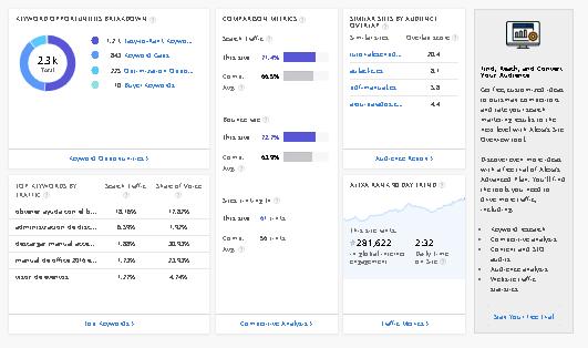 Medir el tráfico web con Alexa