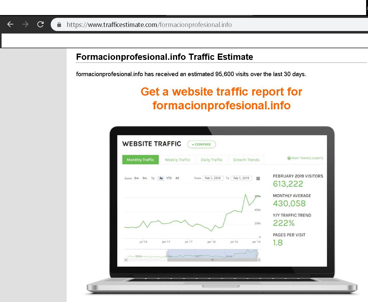 Estimar el tráfico de una web