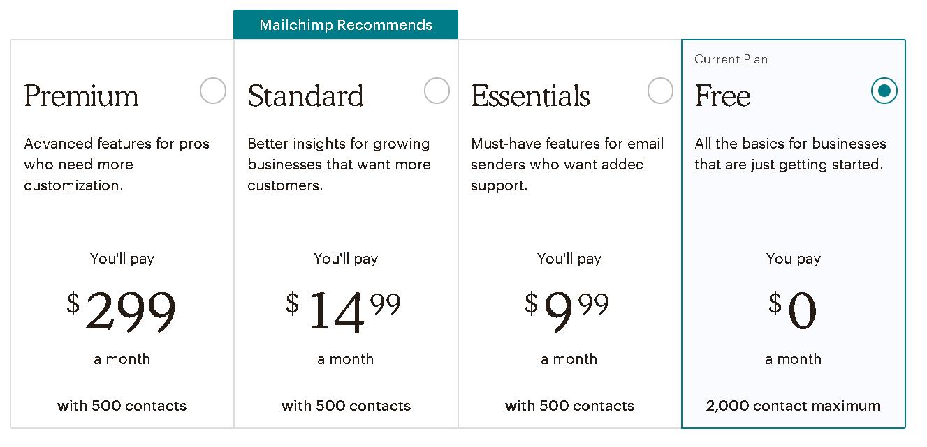 Plan de precios Mailchimp